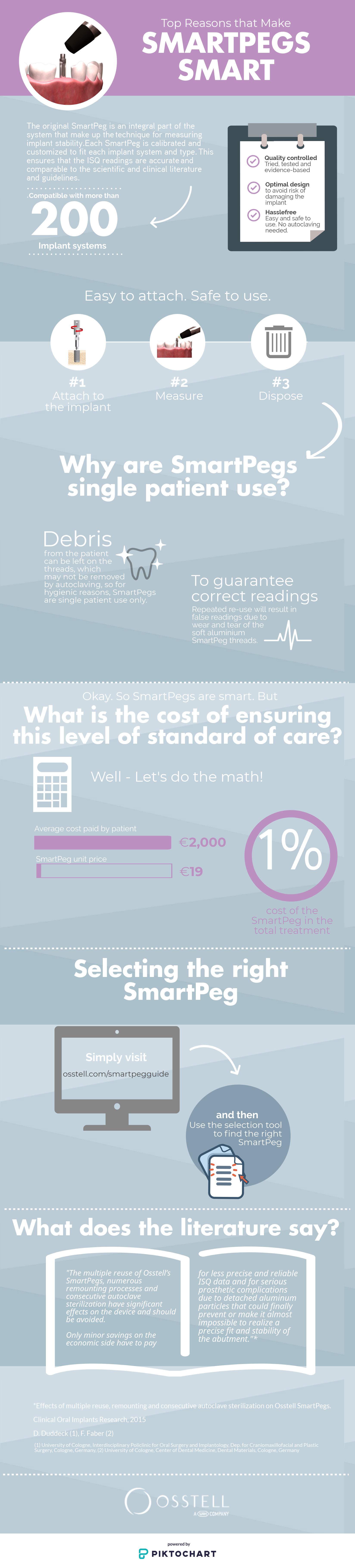 Top Reasons that make SmartPegs Smart - Final-1